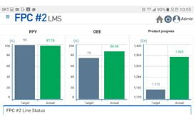 mstechcorp-europe-line-monitoring-system-mobile-lms-module-app